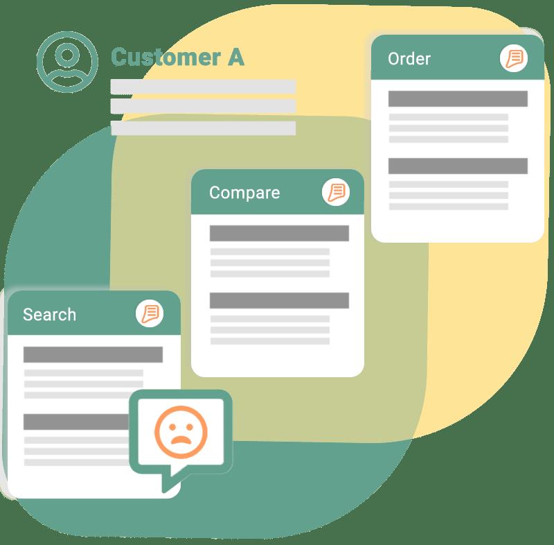 Epitomist - Customer Journey Map
