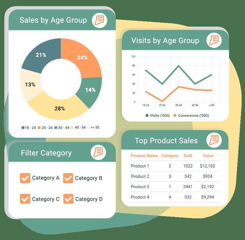 Epitomist - Data Analytics